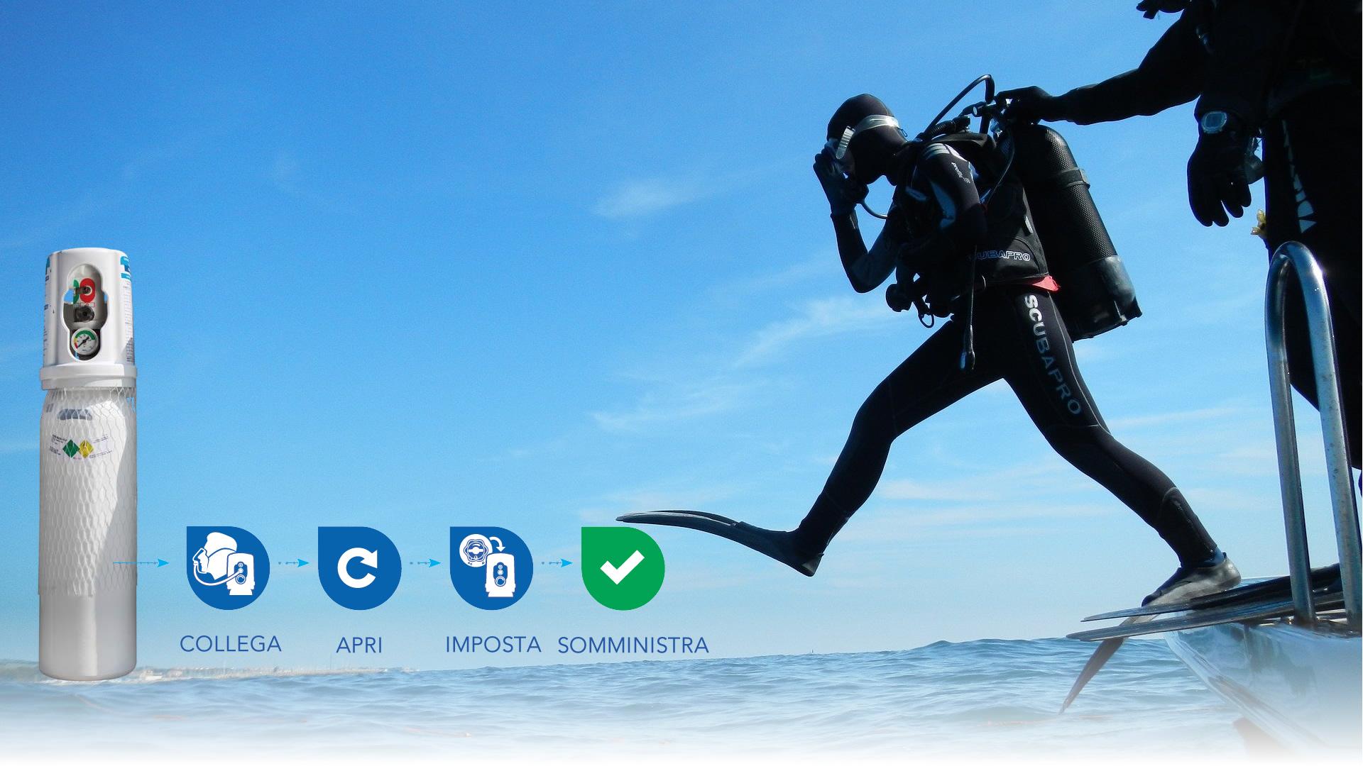 Bombole ossigeno - Diving