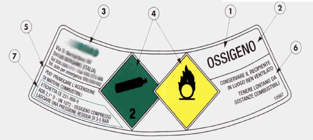 etichetta bombola ossigeno